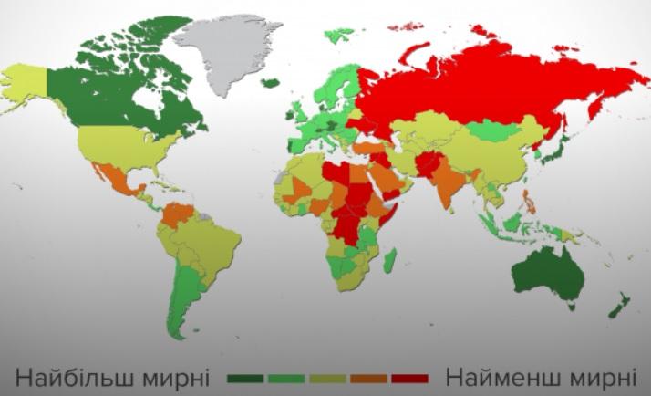 Global Peace Index