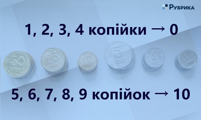 З 1 липня в Україні припиняється випуск дрібних монет