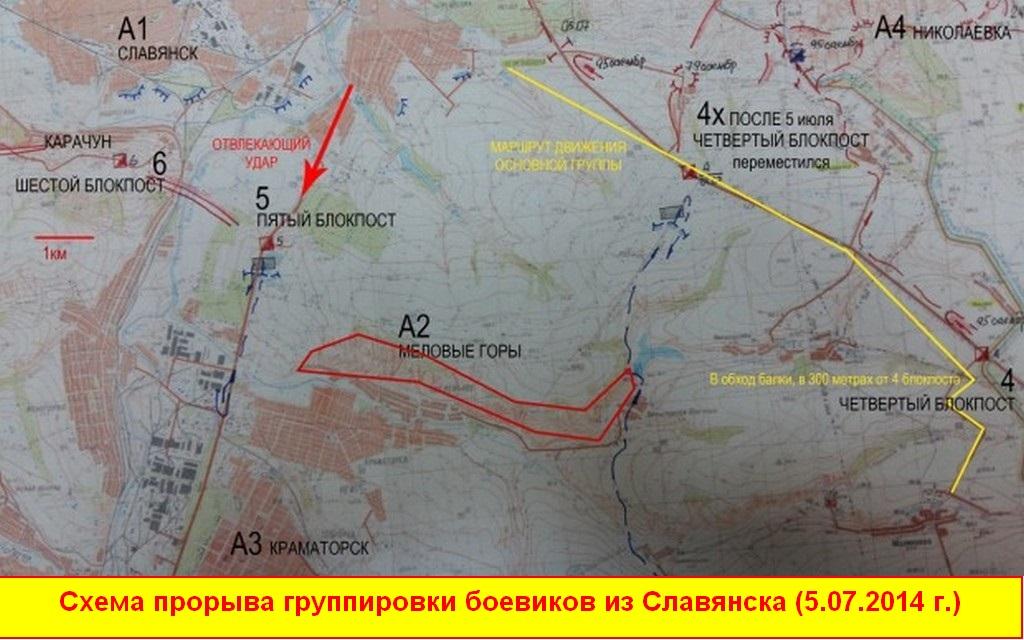 Схема проходження колони бойовиків скрізь армійські блокпости