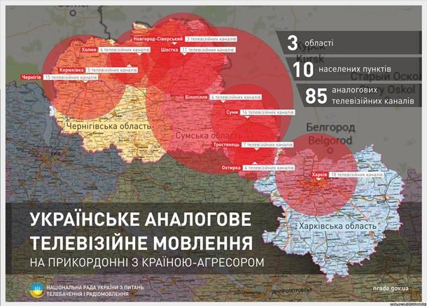 протидія російській пропаганді