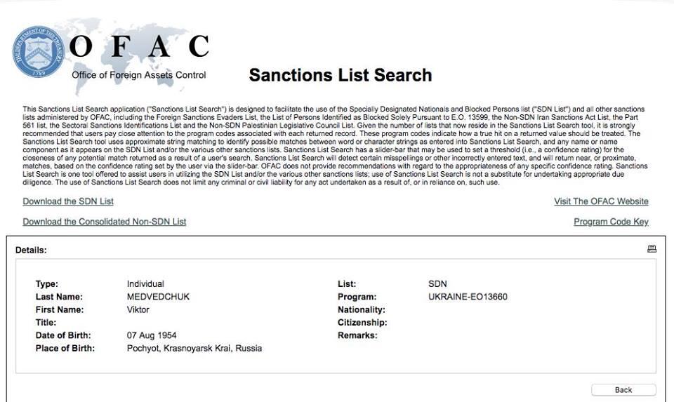 Медведчук під санкціями