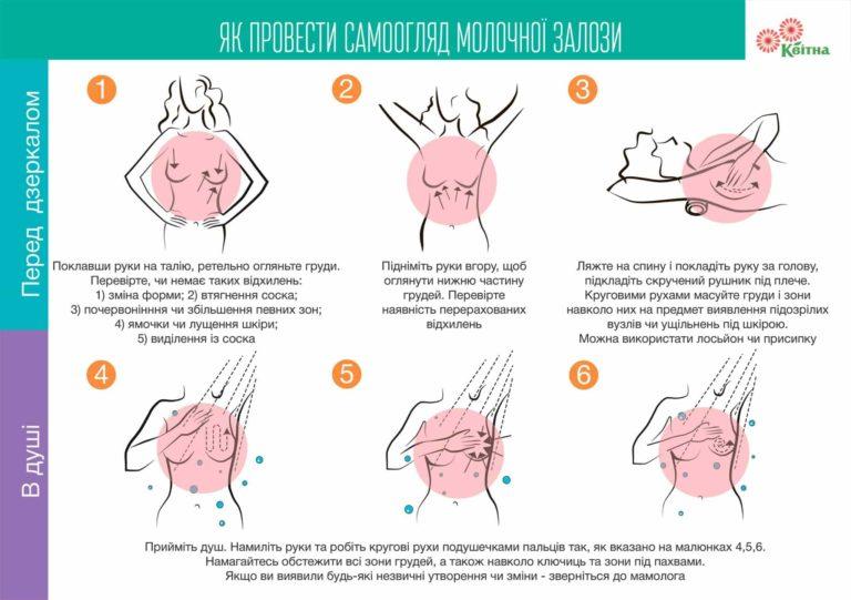 Як провести самоогляд молочної залози