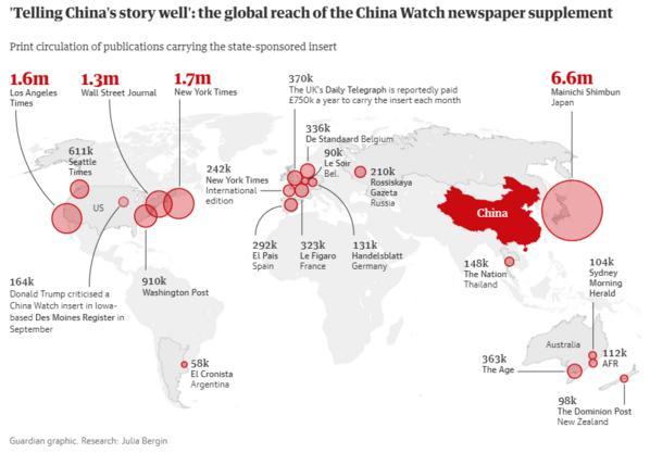 Китайські медіаактиви
