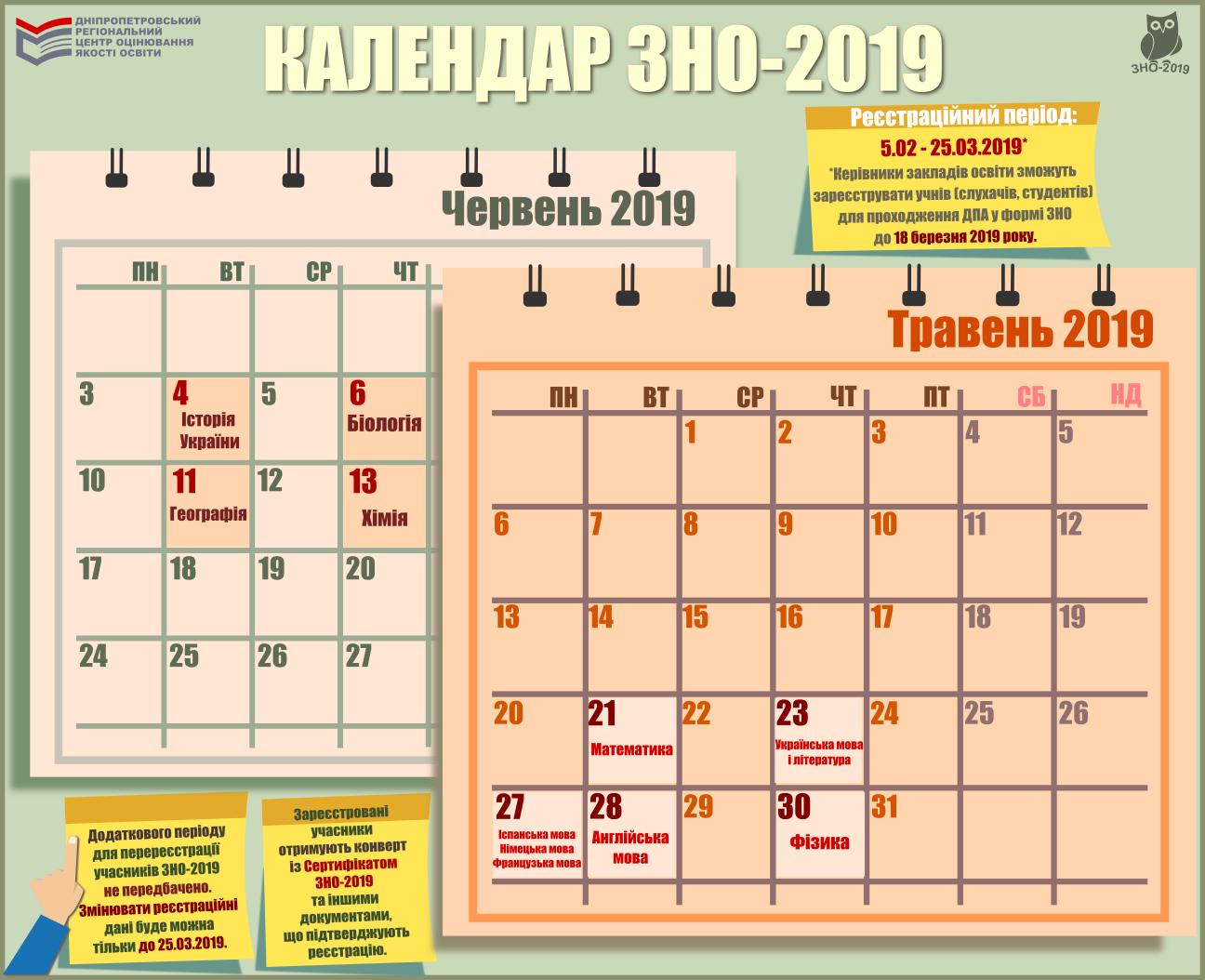 календар зно 2019