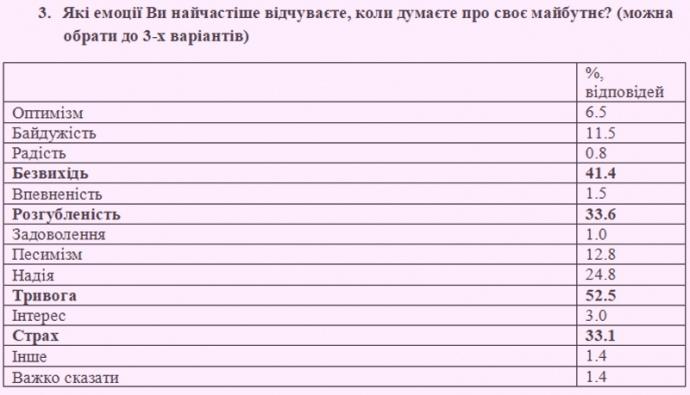 КПВВ Донбас