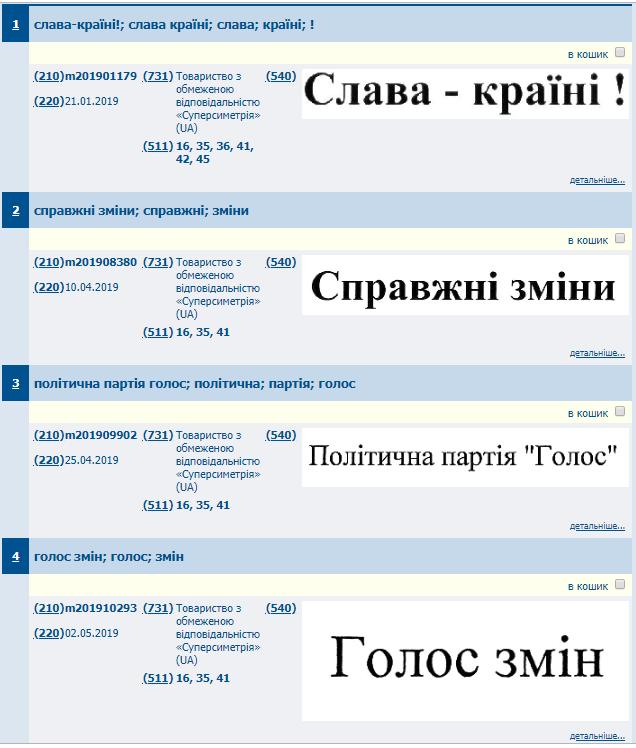 вакарчук торгові марки