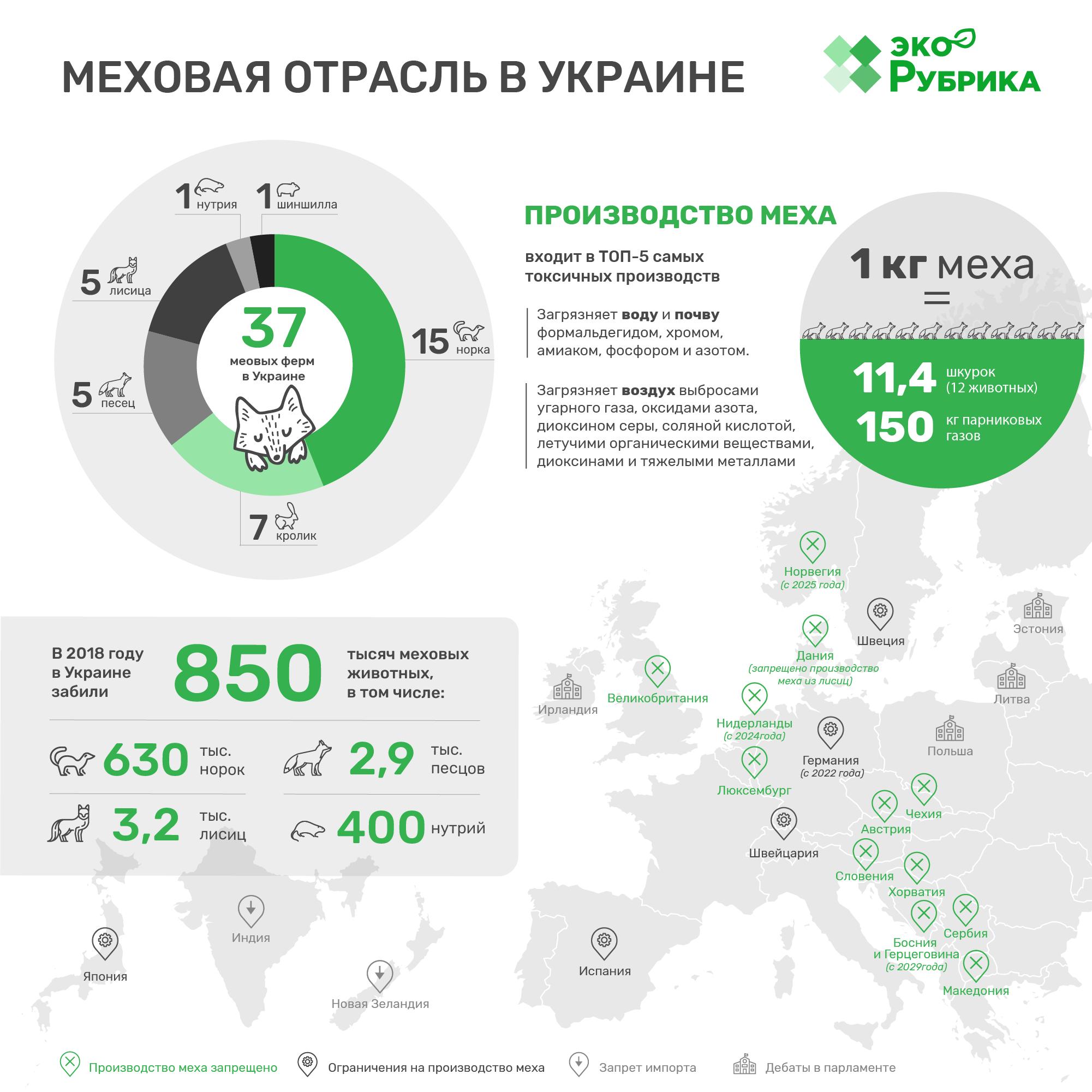 меховая отрасль в украине