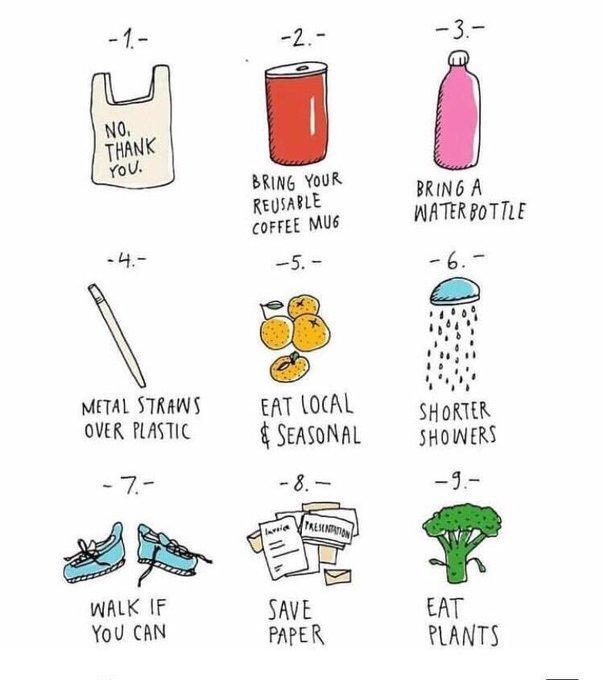Перелік заходів для збереження довкілля
