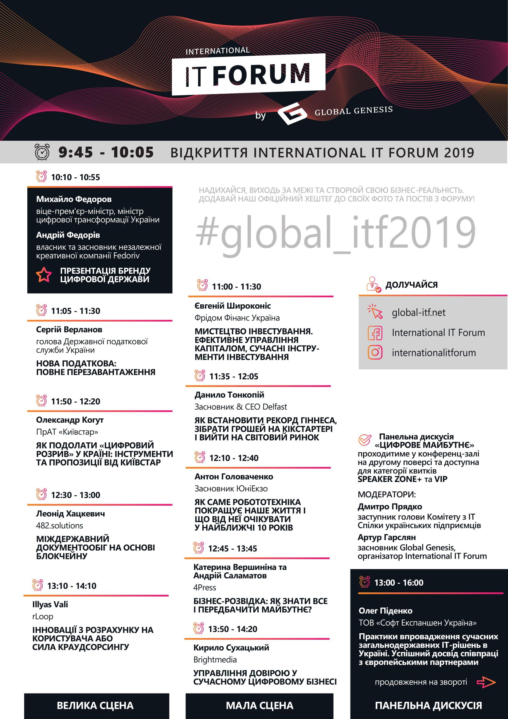International IT Forum
