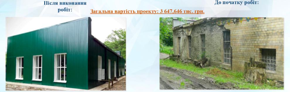 Кремінна Луганська область
