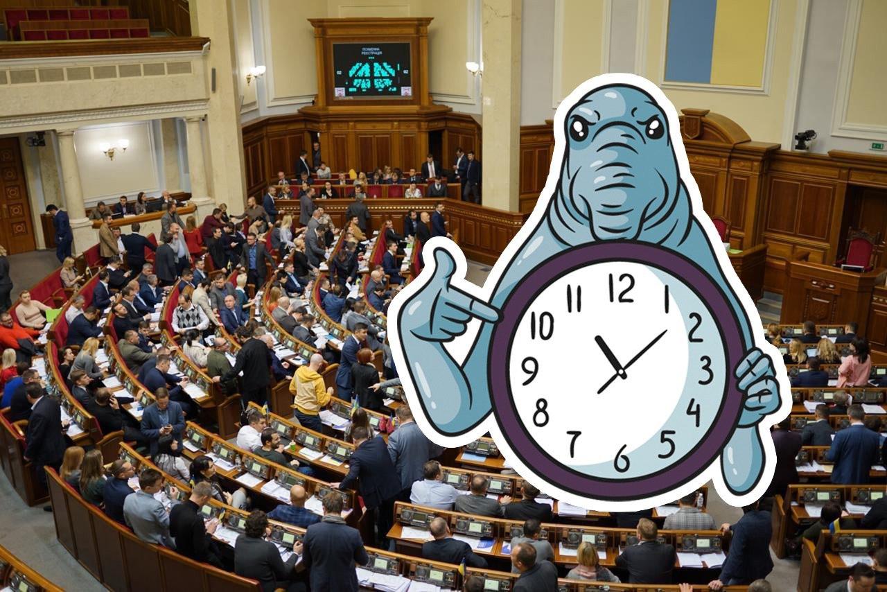 Прийняття бюджету 2020 аналіз часу та години Верховна рада слуга народу