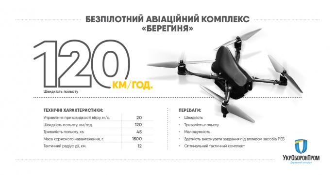 Укроборонпром представив перший вітчизняний військовий квадрокоптер