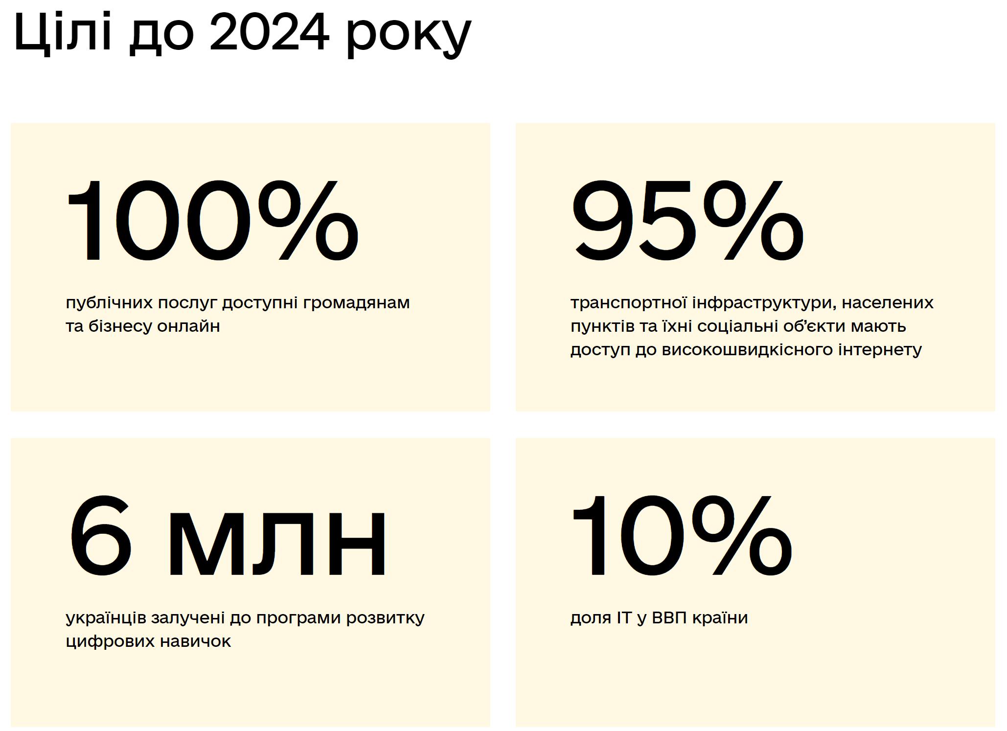 """В Україні презентували державну мобільну програму """"Дія"""""""
