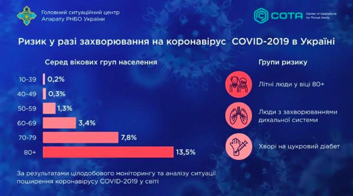 коронавірус Covid-2019