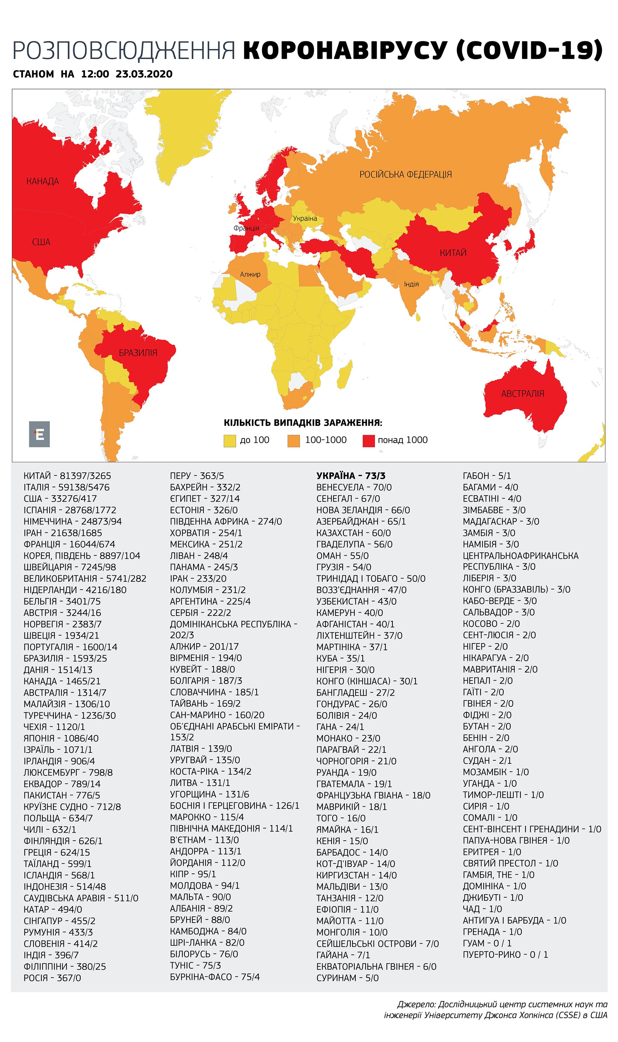 Коронавірус поширення