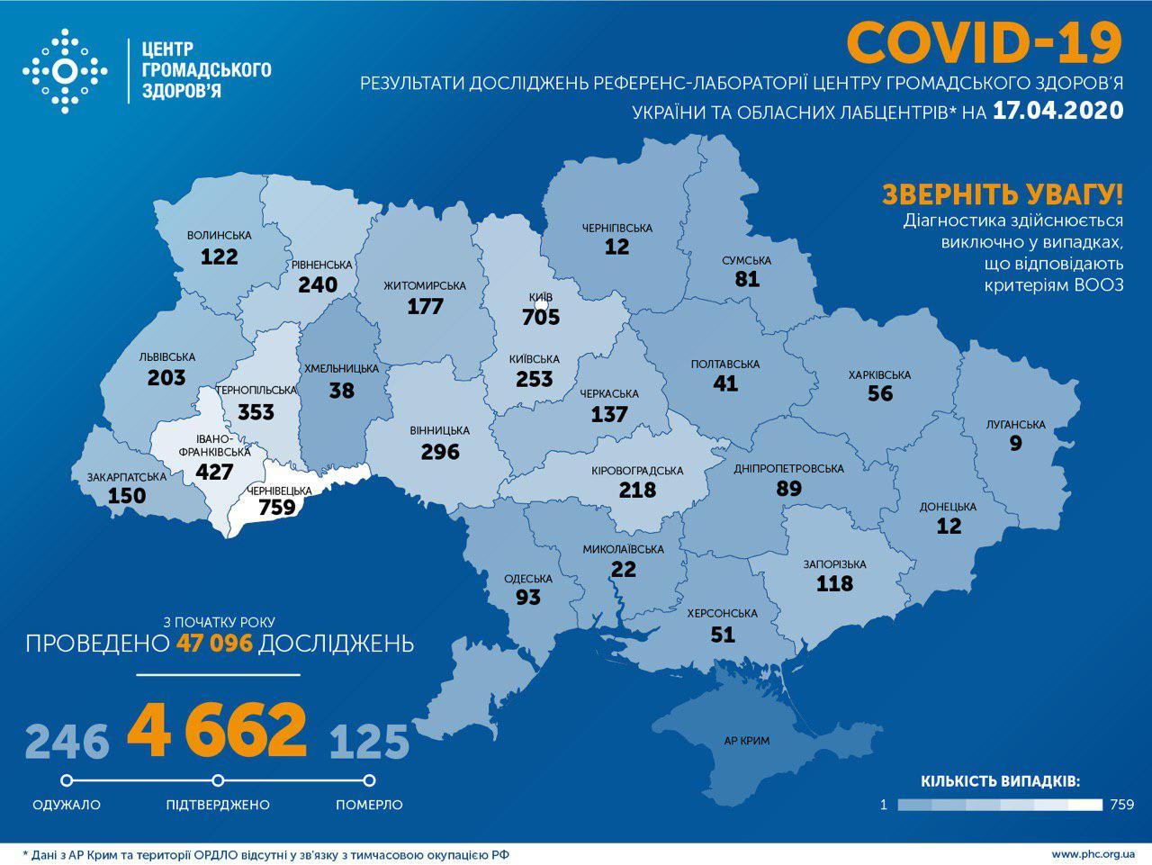 В Україні зафіксовано 4662 випадки коронавірусної хвороби COVID-19