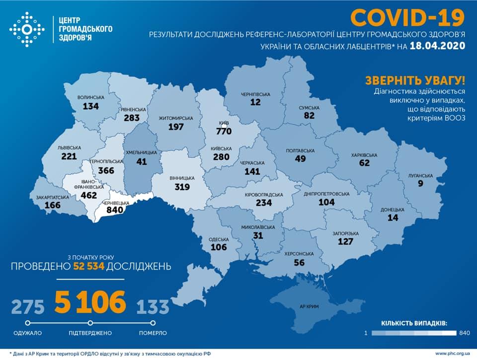 В Україні зафіксовано 5106 випадків COVID-19