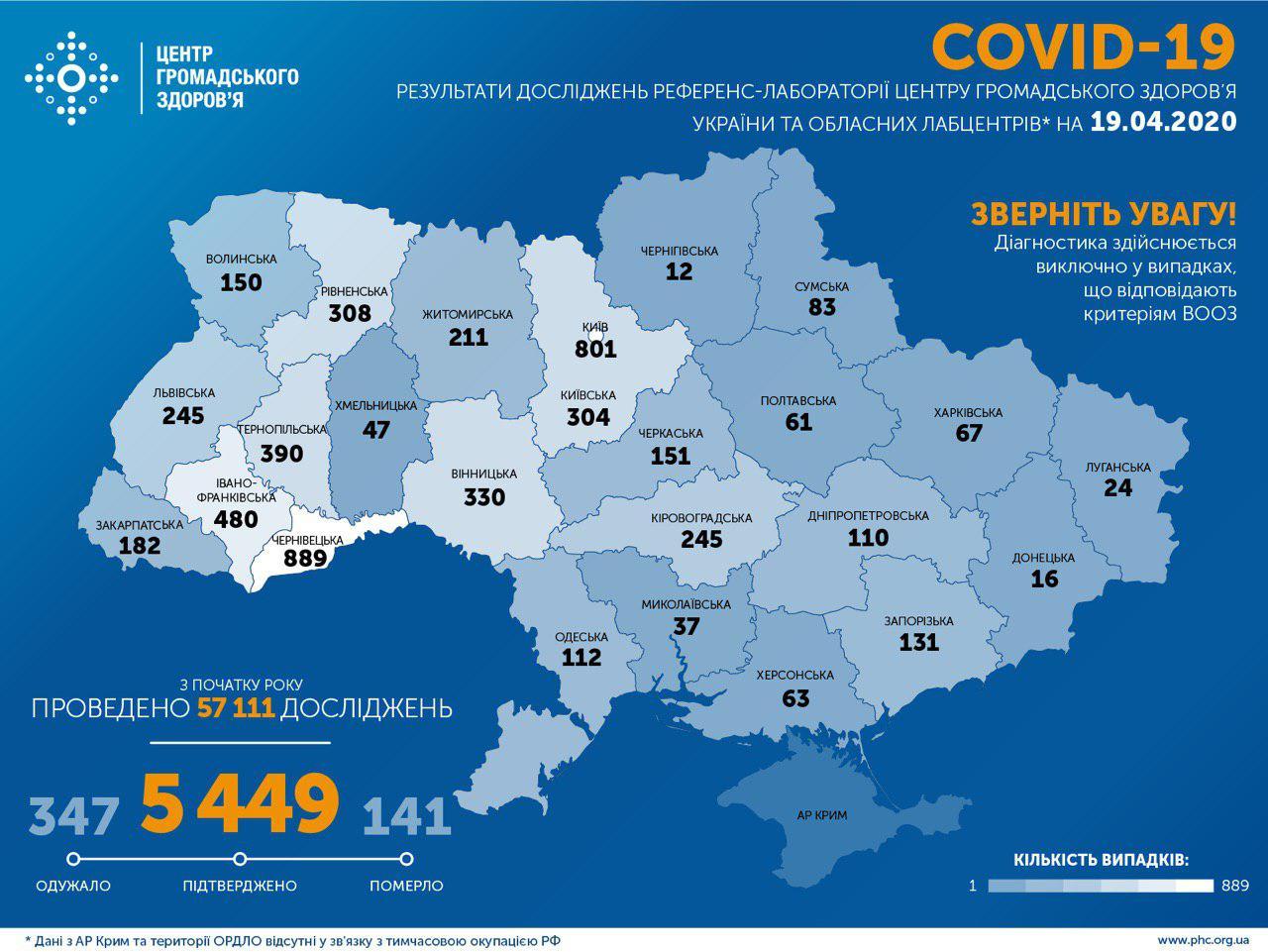 В Україні зафіксовано 5449 випадків COVID-19, померла 141 людина