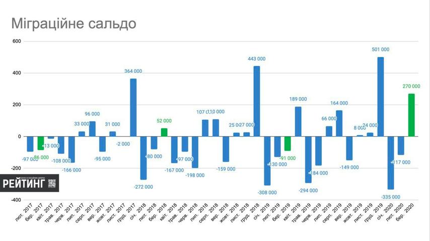 Що буде з українськими заробітчанами після карантину