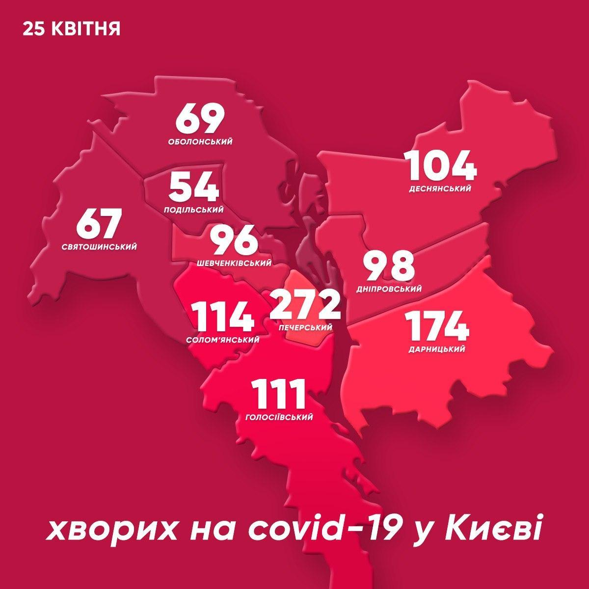 Як змінилась мапа захворювання в Києві?