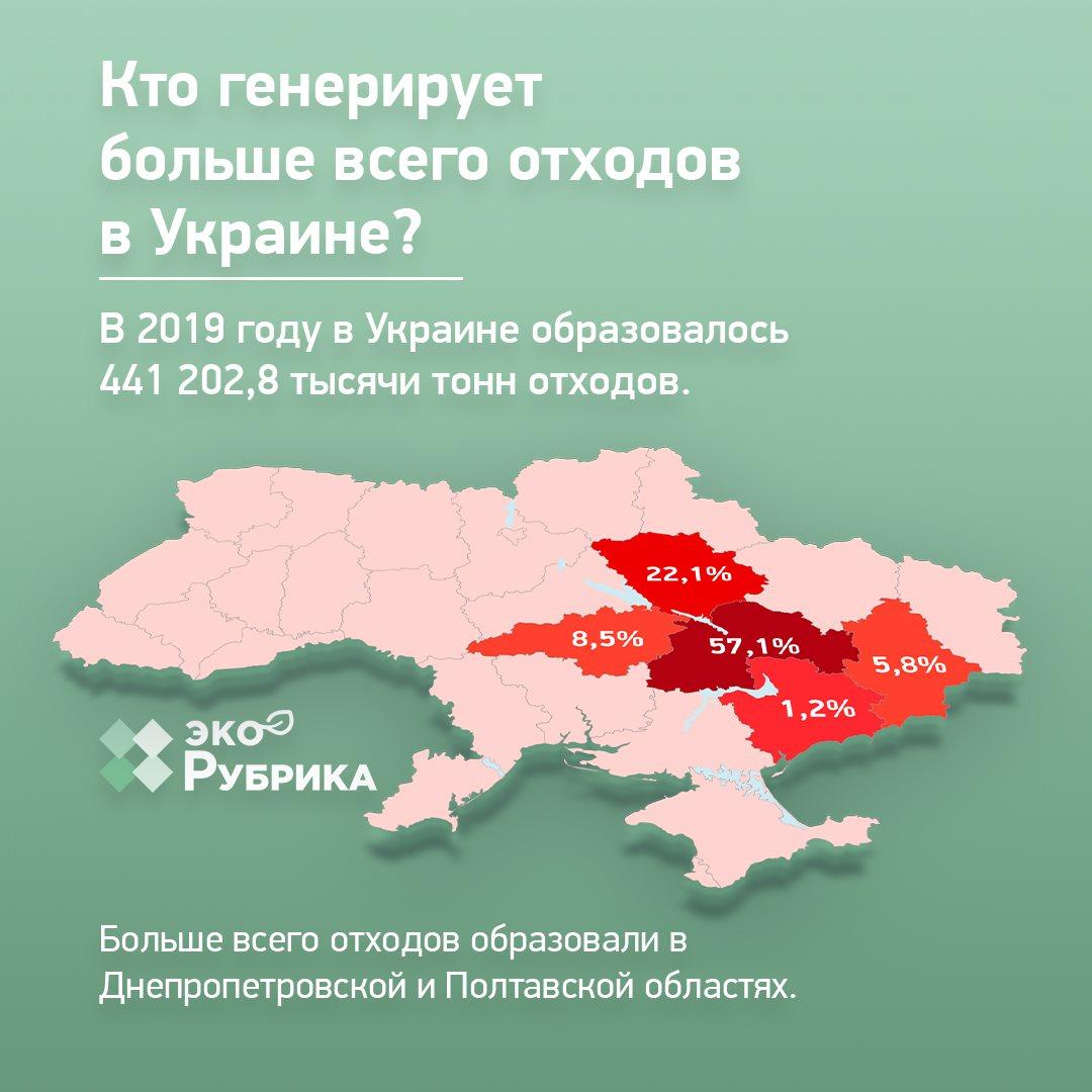 де більше сміття в україні