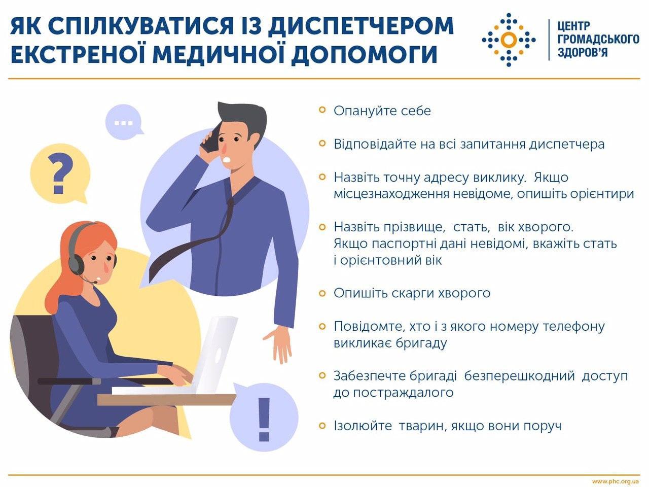 Як викликати швидку допомогу, якщо підозрюєш у себе коронавірус