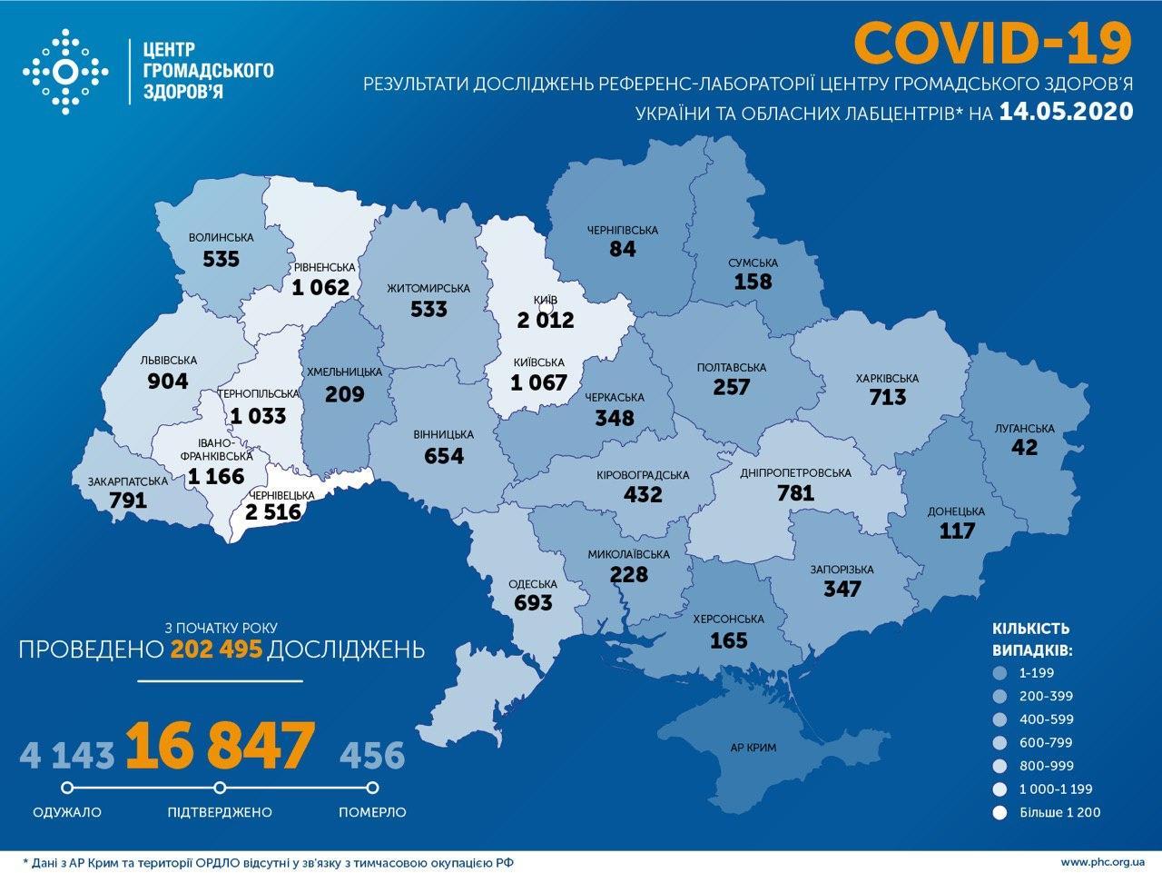 В Україні підтвердили 16847 випадків COVID-19