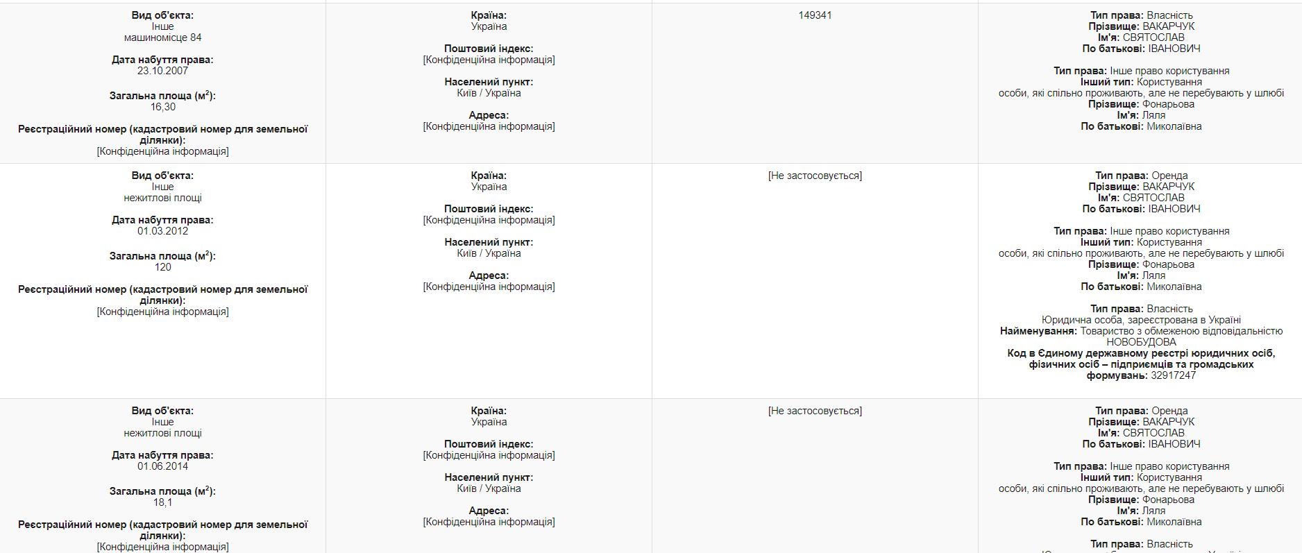 Вакарчук оприлюднив свою декларацію
