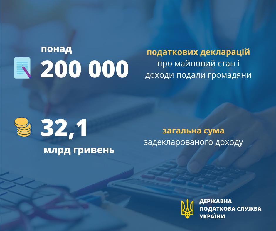 В Україні нарахували понад 3000 мільйонерів