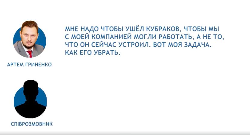 Артем Гриненко