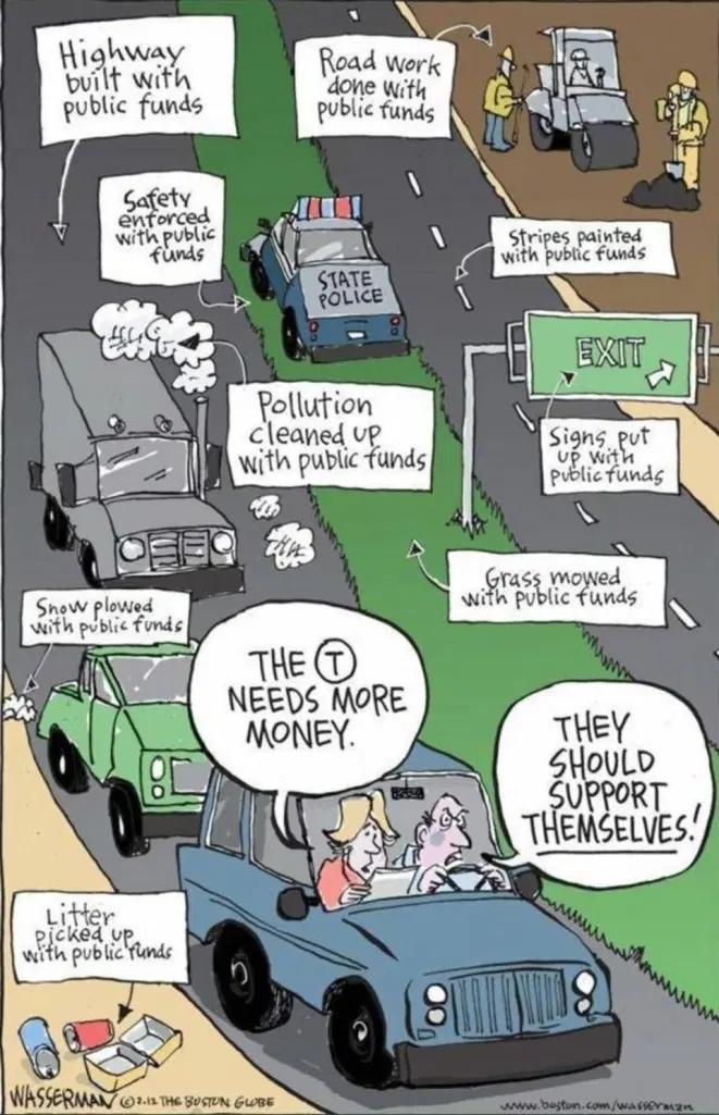 автомобілецентричні упередження