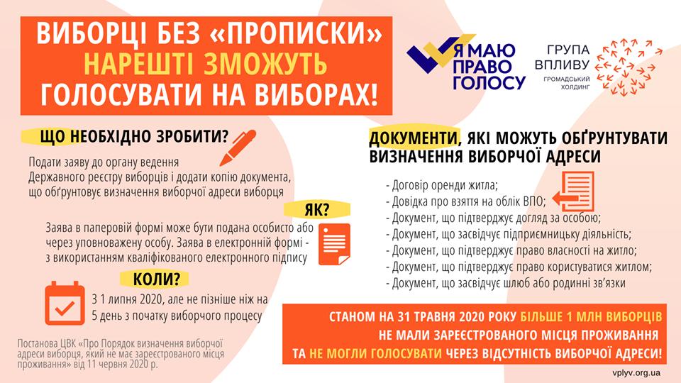 ЦВК офіційно дозволила виборцям без