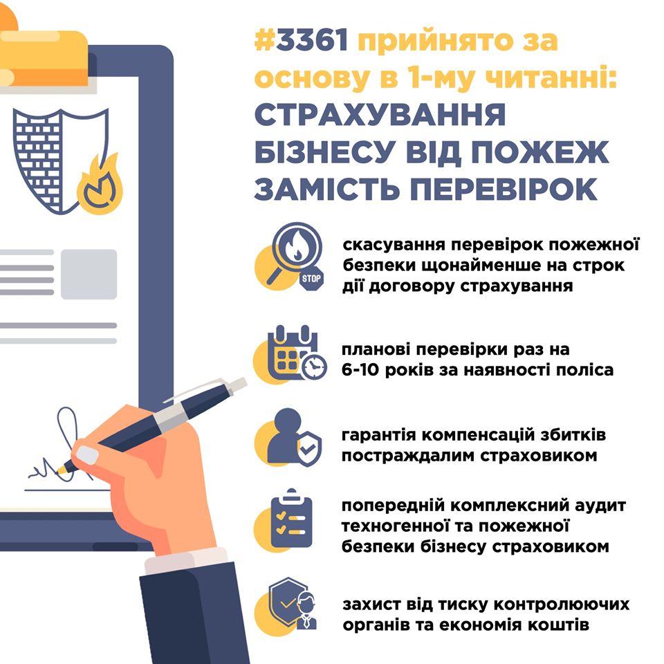 Рада у першому читанні підтримала кроки з дерегуляції бізнесу