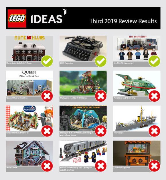 Lego випустить конструктор за фільмом