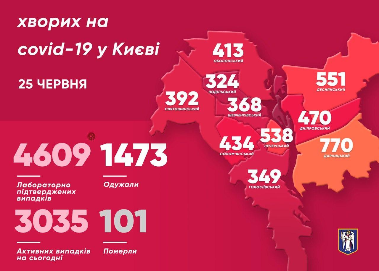 мапа киев