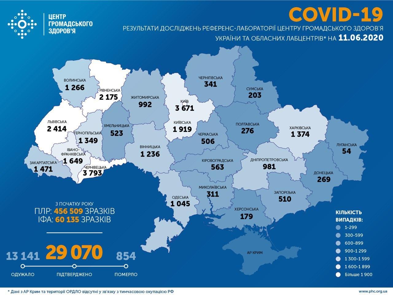 В Україні за добу зафіксували рекордні 689 випадків зараження на коронавірус