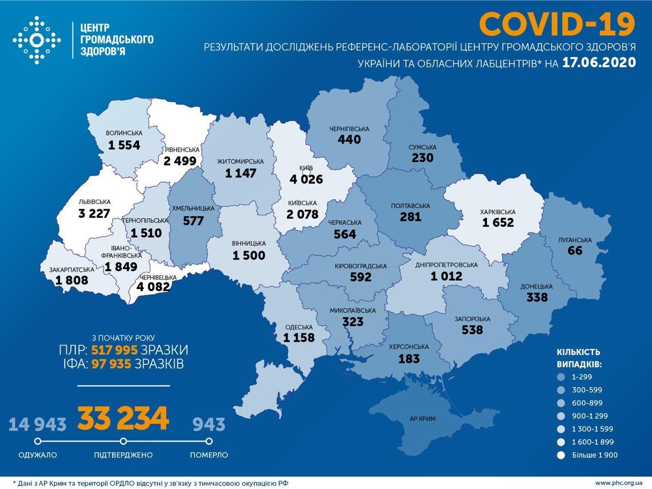 коронавірус статистика