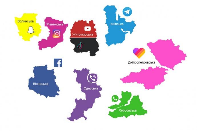 Telegram, Viber та Facebook