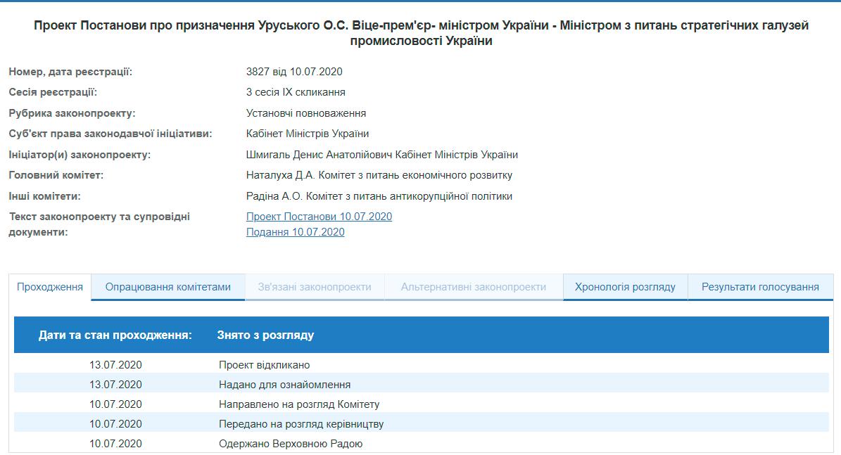 З Ради відкликали проєкт постанови про призначення Уруського віцепрем'єром