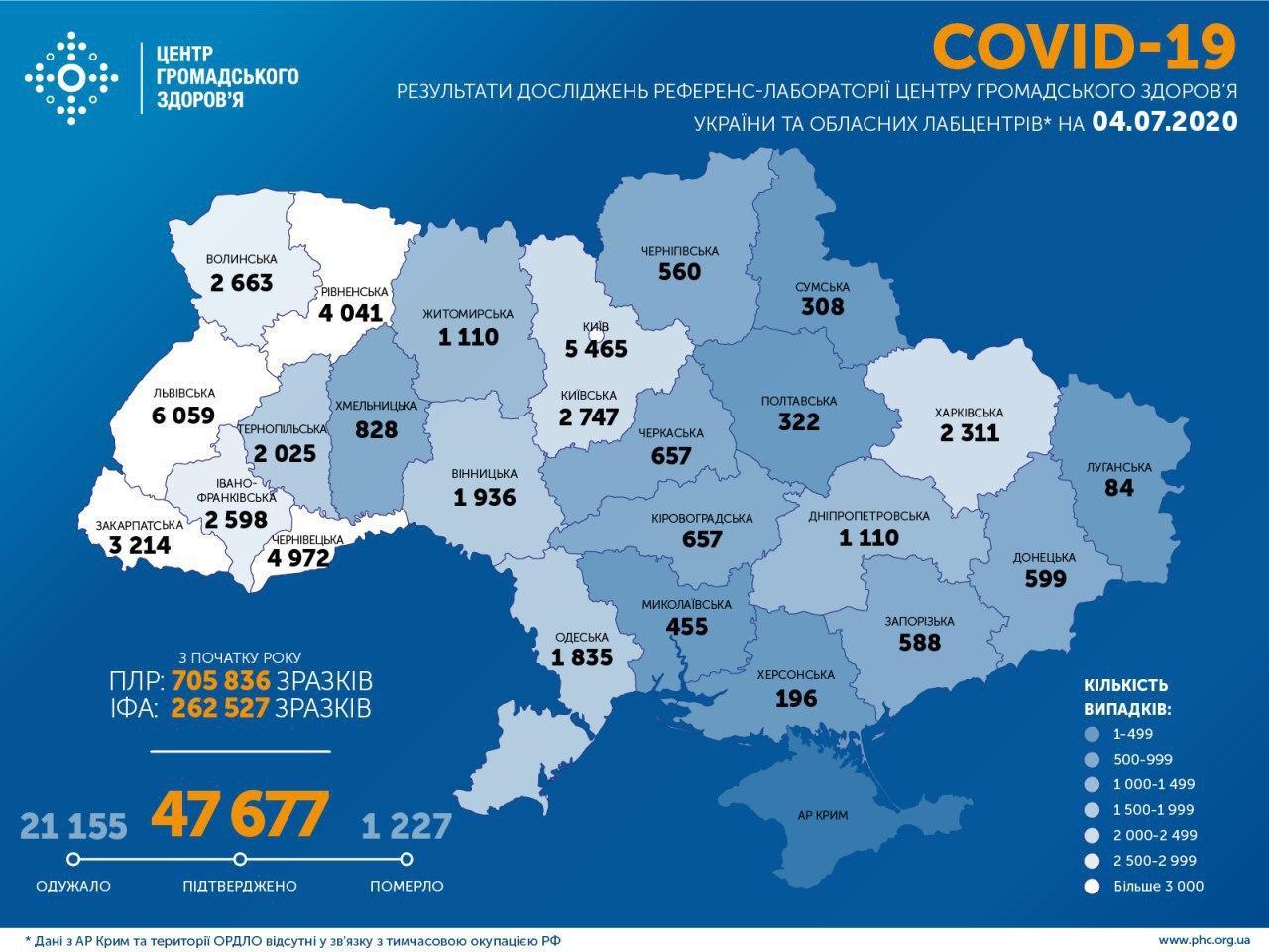 Наразі коронавірусна хвороба виявлена