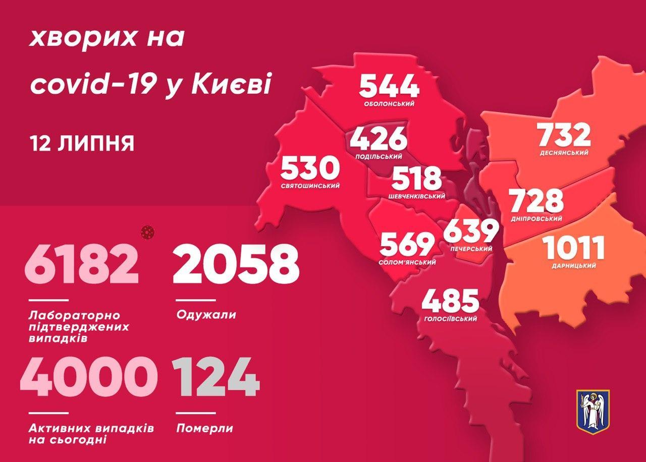 Коронавірус у Києві: за добу виявили 67 нових випадків