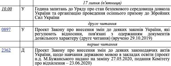 Отметим, что вечером 15 июня появилась информация, что законопроект Бужанского об отсрочке перехода на украинский язык русских школ перенесли с четверга на пятницу.