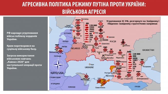 війська росія