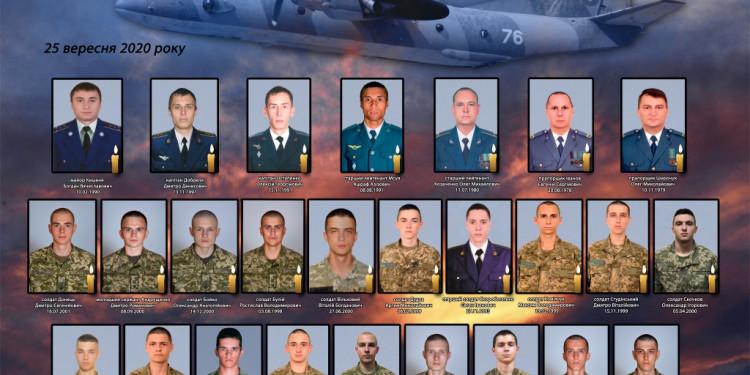 Опубліковано список загиблих в авіакатастрофі АН-26 у Харківській області