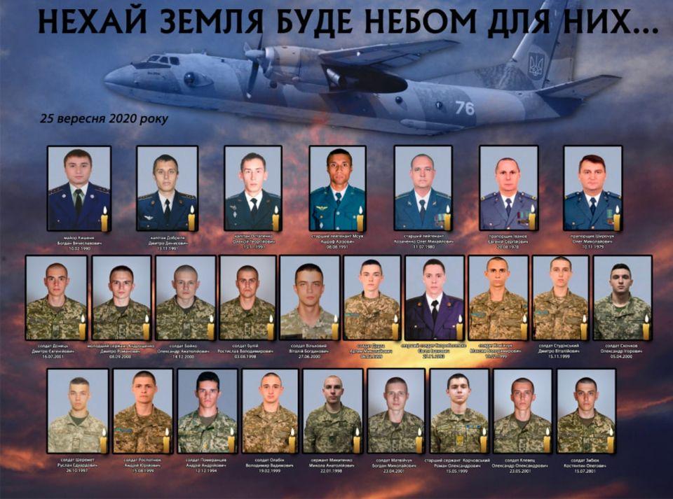 Університет опублікував список загиблих в авіакатастрофі АН-26 у Харківській області