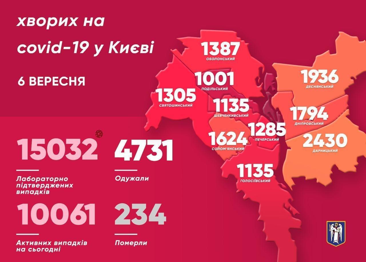 Кличко розповів про нові випадки коронавірусу у Києві