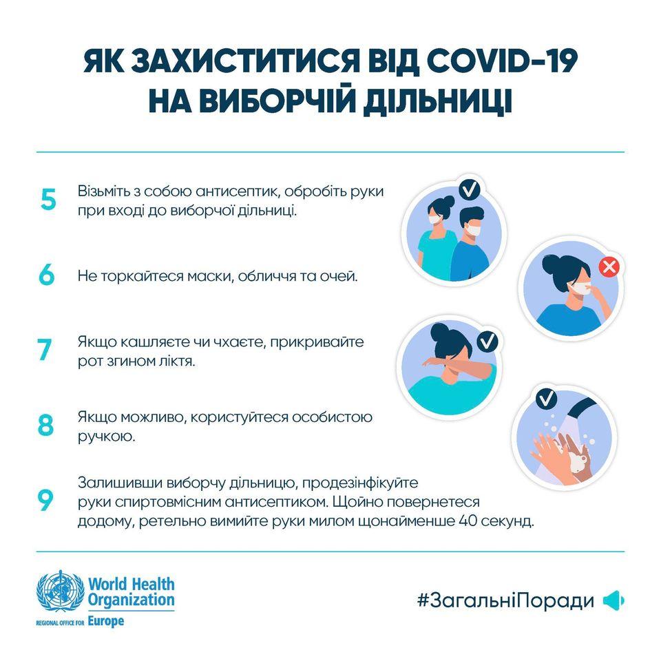 Як захиститися від коронавірусу на виборчій дільниці