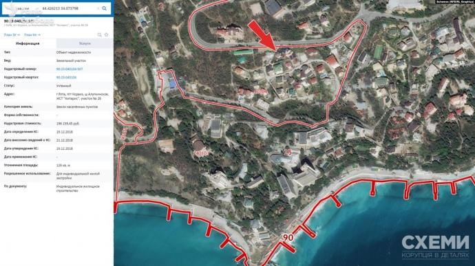 Голова КСУ не задекларував землю в Криму