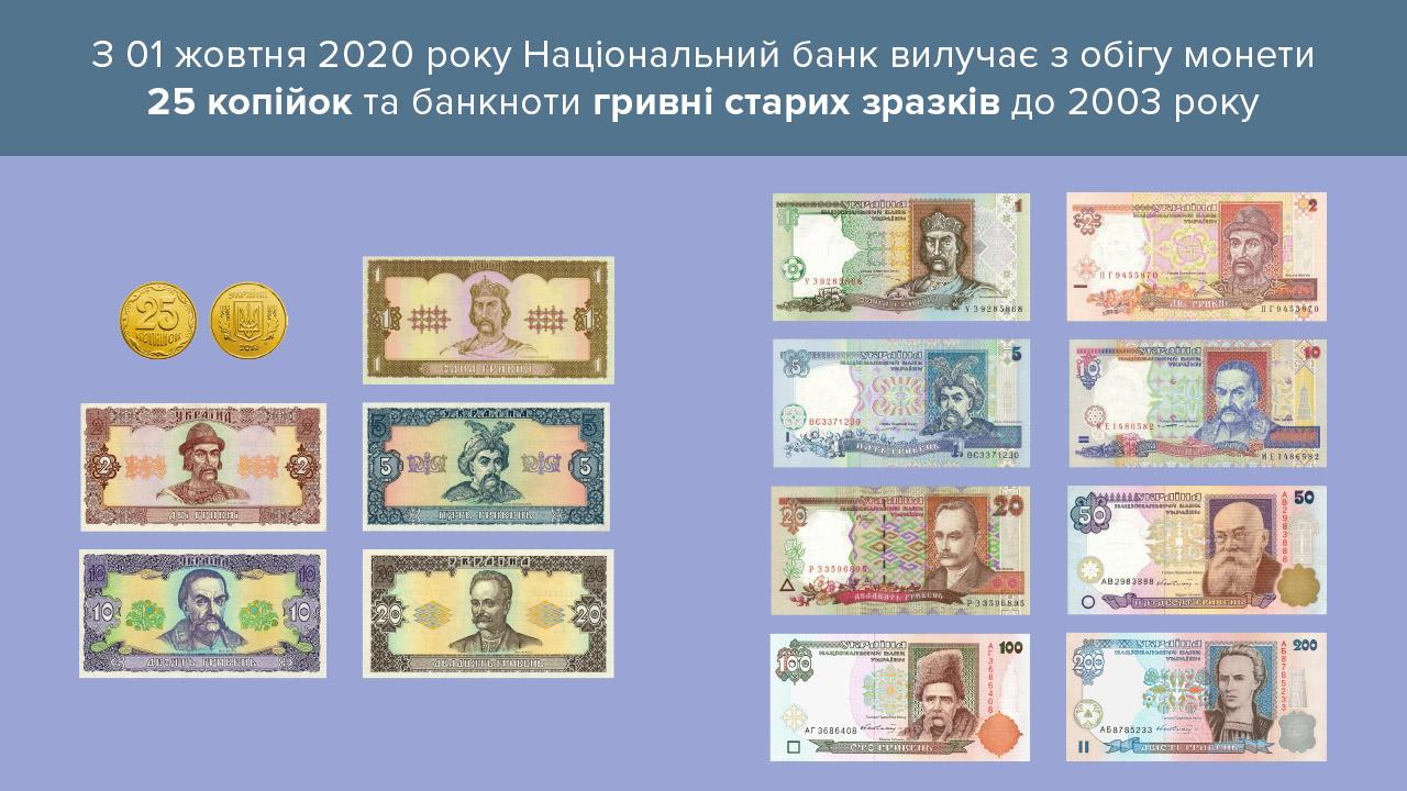 НБУ виводить з обігу монету 25 копійок і частину банкнот
