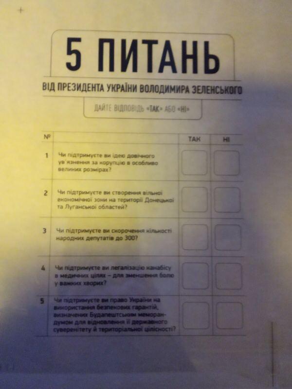 Опитування Зеленського: у мережі з'явилися всі 5 питань